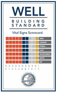 Building Rating Systems Nabers Greenstar Well